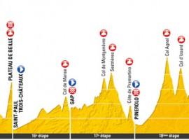 De route voor de Tour de France 2011