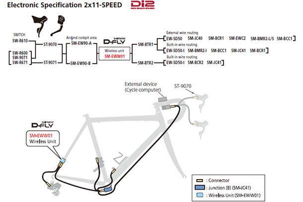 Eindelijk  De Dura Ace Di2 Knopjes Op Je Shifters Gebruiken  U2013 Racefietsblog Nl