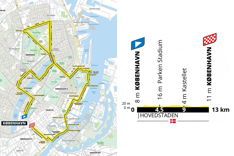 Grand Depart Tour de France Denemarken Proloog