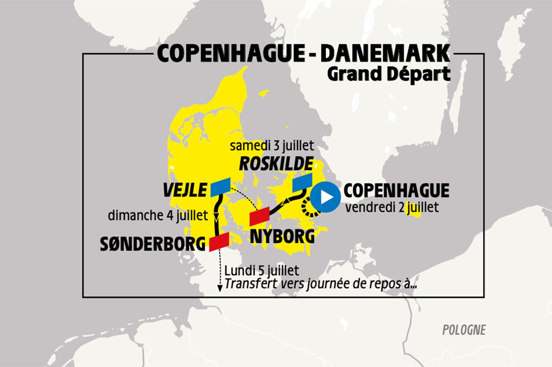 Grand Depart Tour de France Denemarken