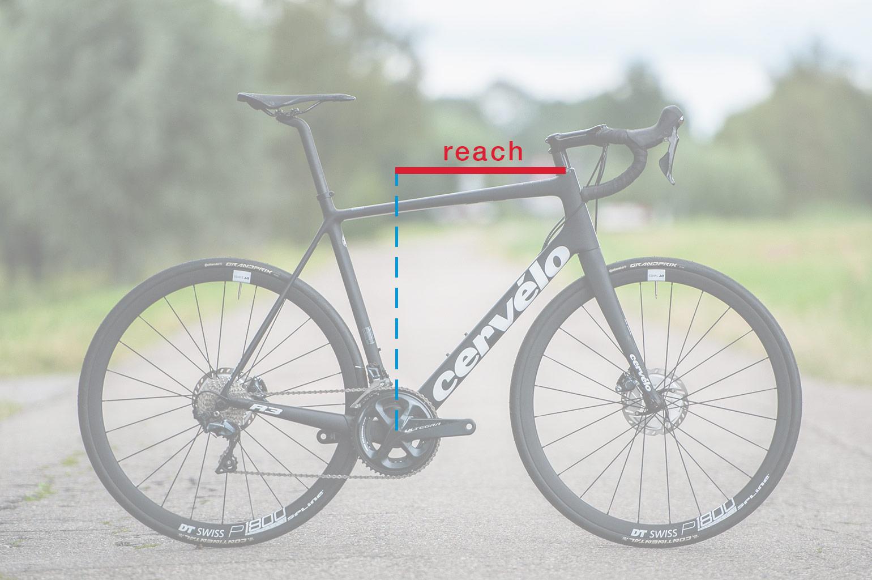 Wat is de reach op een racefiets