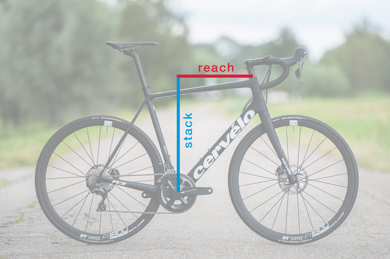 De stack en reach op een racefiets