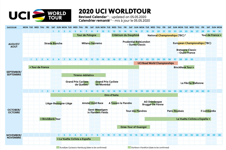 UCI WorldTour herziene kalender 2020